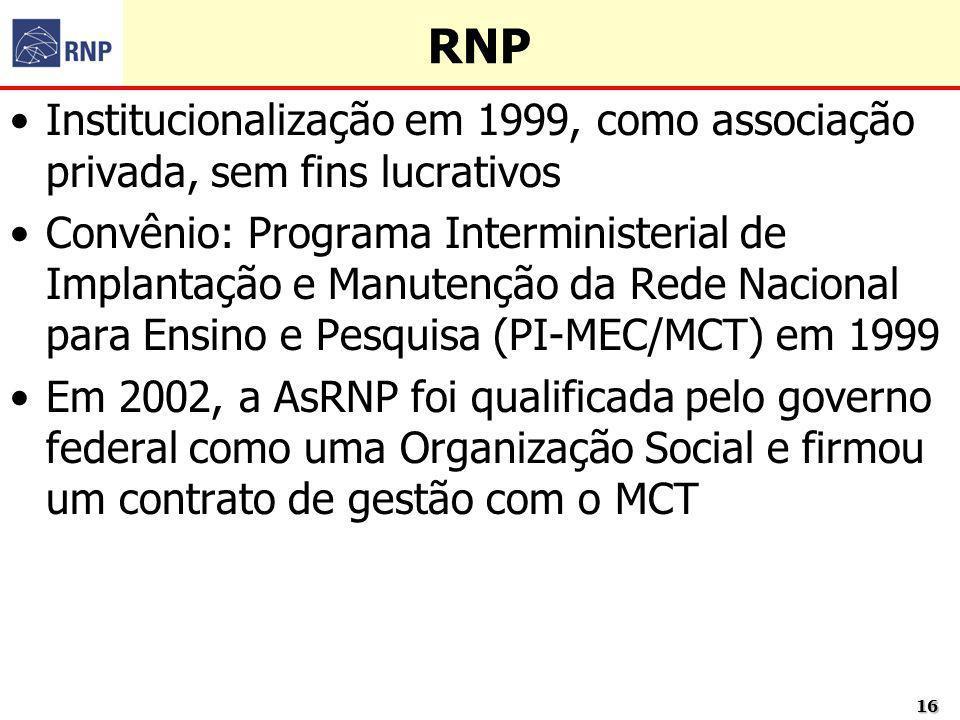 1616 RNP Institucionalização em 1999, como associação privada, sem fins lucrativos Convênio: Programa Interministerial de Implantação e Manutenção da