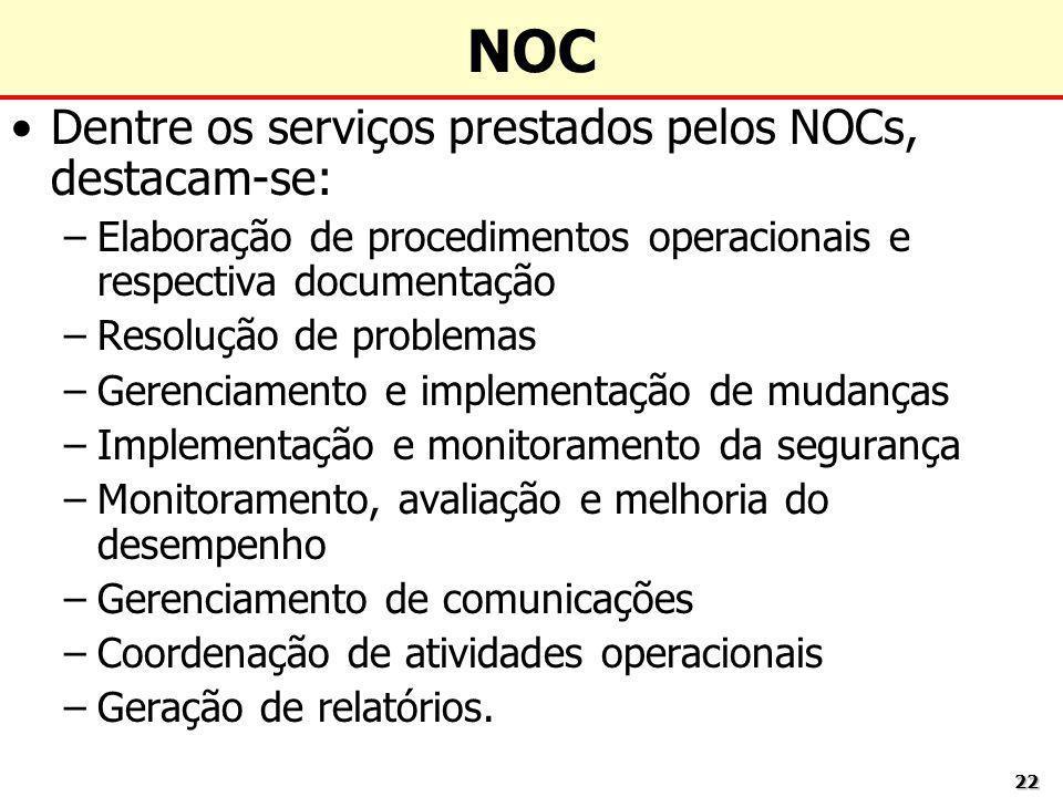 2222 NOC Dentre os serviços prestados pelos NOCs, destacam-se: –Elaboração de procedimentos operacionais e respectiva documentação –Resolução de probl