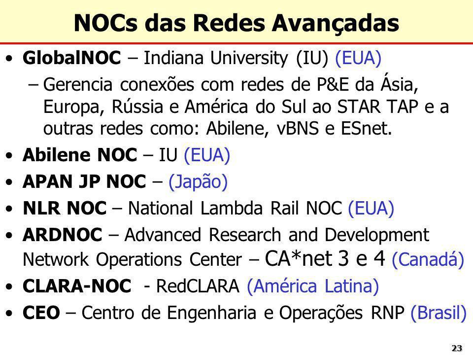 2323 NOCs das Redes Avançadas GlobalNOC – Indiana University (IU) (EUA) –Gerencia conexões com redes de P&E da Ásia, Europa, Rússia e América do Sul a