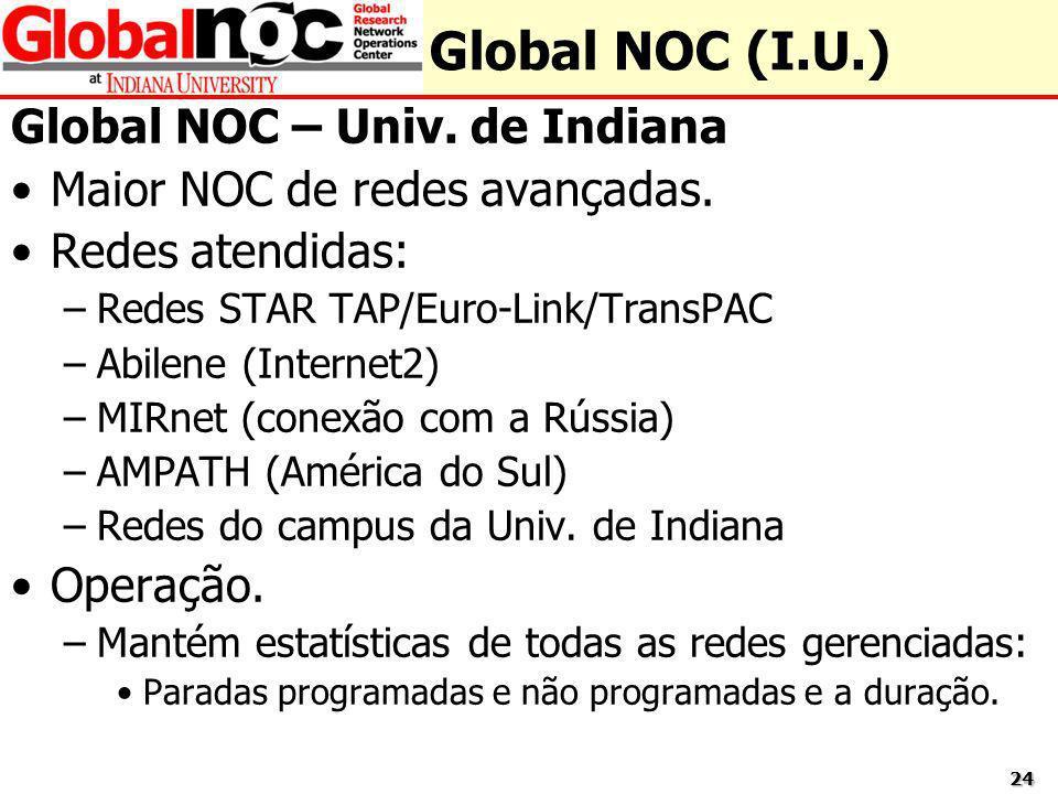 2424 Global NOC (I.U.) Global NOC – Univ. de Indiana Maior NOC de redes avançadas. Redes atendidas: –Redes STAR TAP/Euro-Link/TransPAC –Abilene (Inter