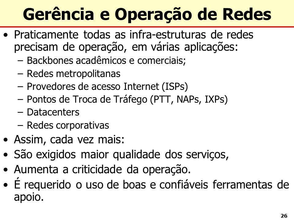 2626 Gerência e Operação de Redes Praticamente todas as infra-estruturas de redes precisam de operação, em várias aplicações: –Backbones acadêmicos e