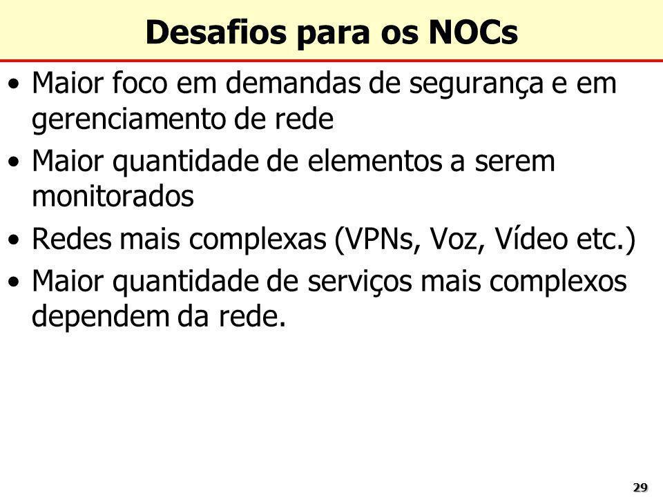 2929 Desafios para os NOCs Maior foco em demandas de segurança e em gerenciamento de rede Maior quantidade de elementos a serem monitorados Redes mais