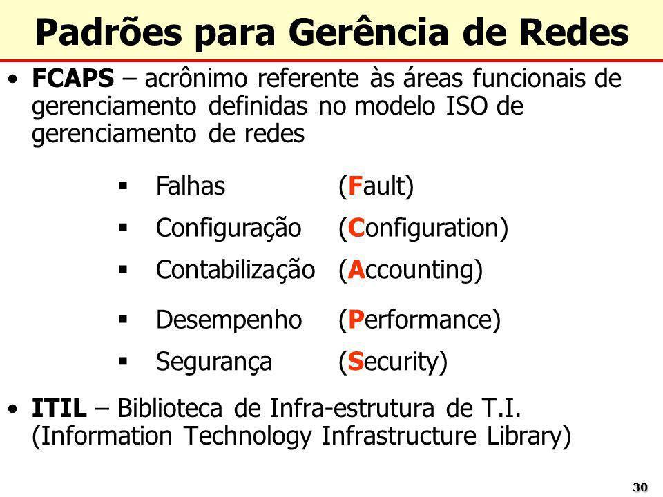 3030 Padrões para Gerência de Redes FCAPS – acrônimo referente às áreas funcionais de gerenciamento definidas no modelo ISO de gerenciamento de redes