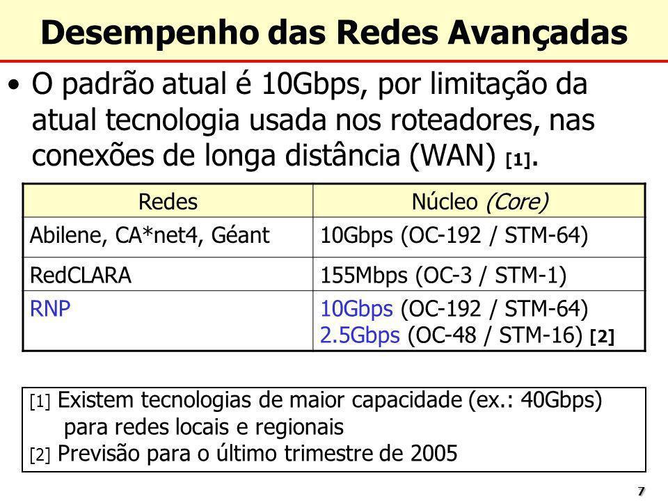 77 Desempenho das Redes Avançadas [1] Existem tecnologias de maior capacidade (ex.: 40Gbps) para redes locais e regionais [2] Previsão para o último t