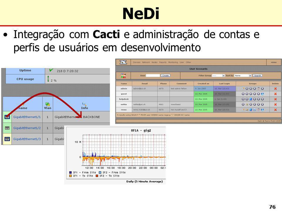 7676 Integração com Cacti e administração de contas e perfis de usuários em desenvolvimento