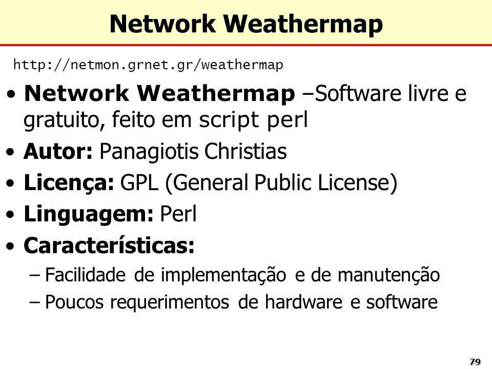 7979 Network Weathermap http://netmon.grnet.gr/weathermap Network Weathermap – Software livre e gratuito, feito em script perl Autor: Panagiotis Chris