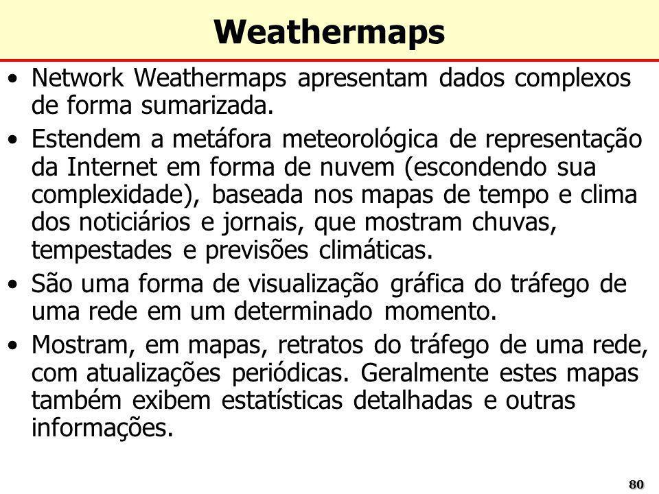 8080 Weathermaps Network Weathermaps apresentam dados complexos de forma sumarizada. Estendem a metáfora meteorológica de representação da Internet em