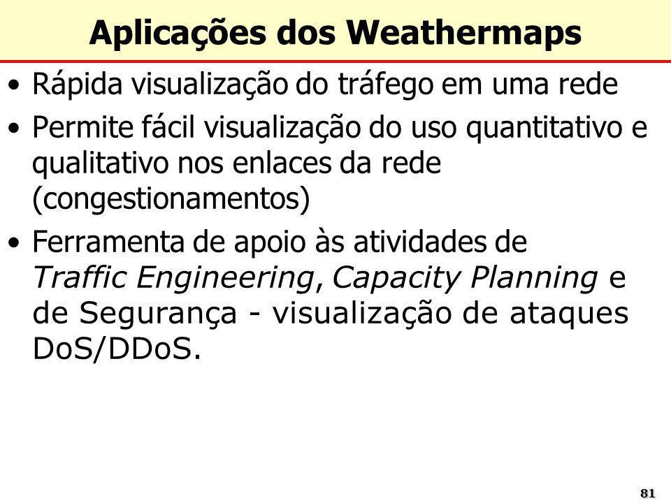 8181 Aplicações dos Weathermaps Rápida visualização do tráfego em uma rede Permite fácil visualização do uso quantitativo e qualitativo nos enlaces da
