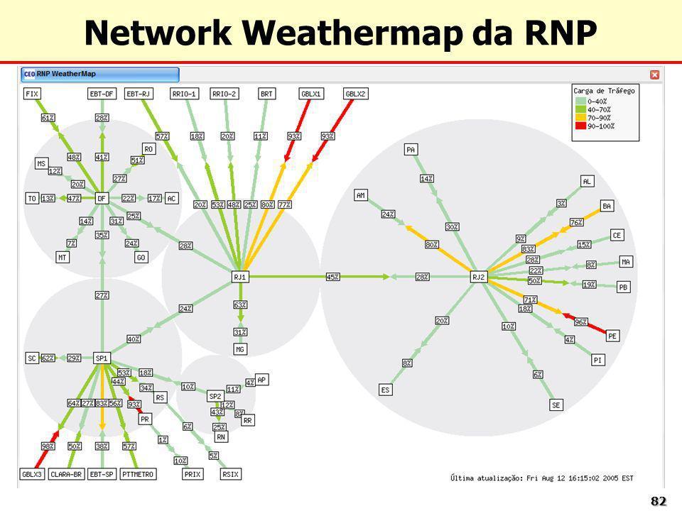 8282 Network Weathermap da RNP