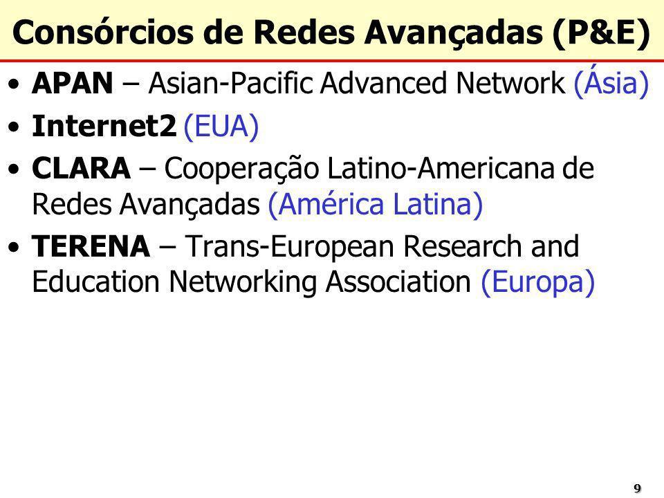 99 Consórcios de Redes Avançadas (P&E) APAN – Asian-Pacific Advanced Network (Ásia) Internet2 (EUA) CLARA – Cooperação Latino-Americana de Redes Avanç