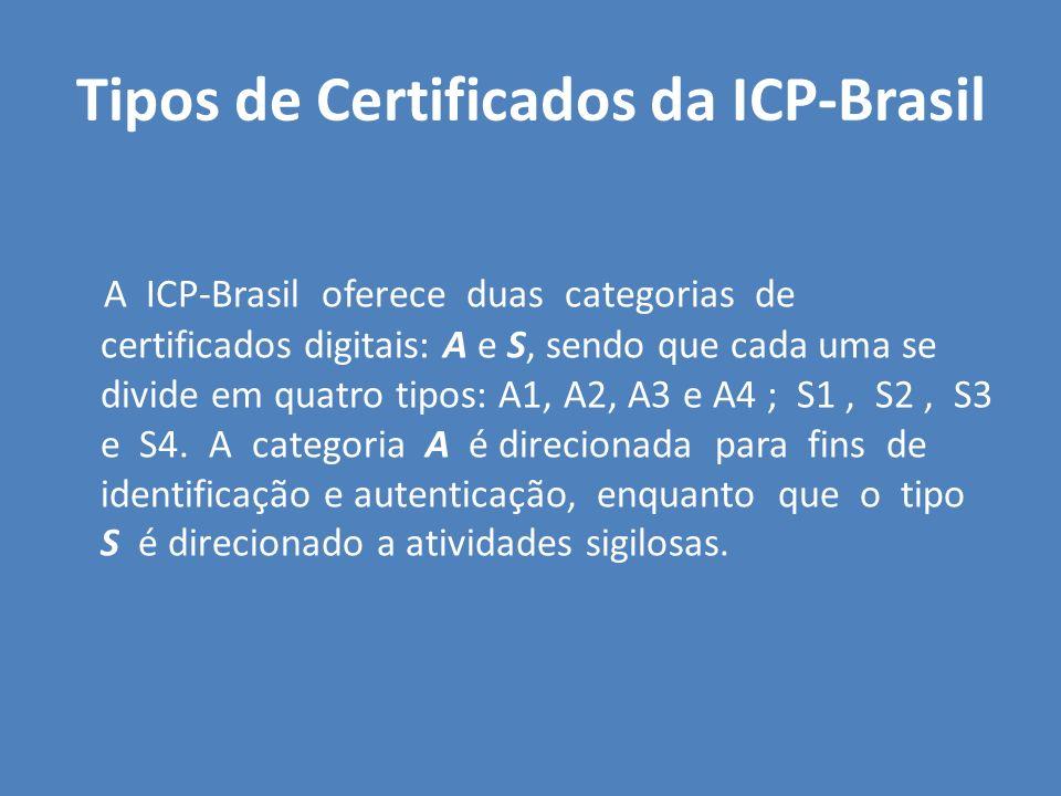 Tipos de Certificados da ICP-Brasil A ICP-Brasil oferece duas categorias de certificados digitais: A e S, sendo que cada uma se divide em quatro tipos