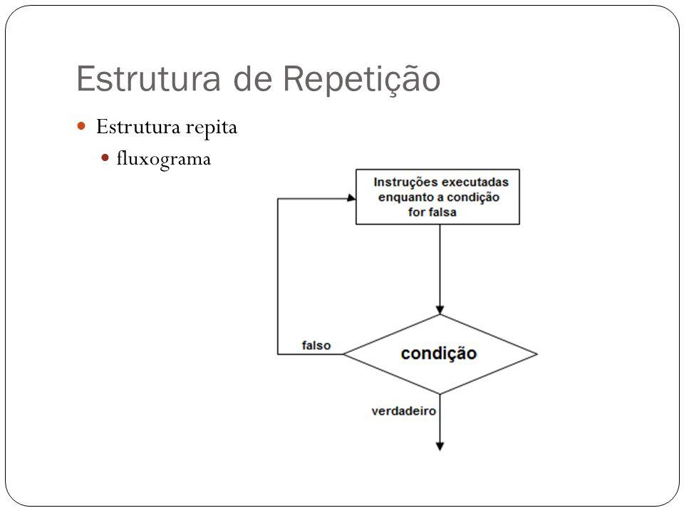 Estrutura de Repetição Estrutura repita fluxograma