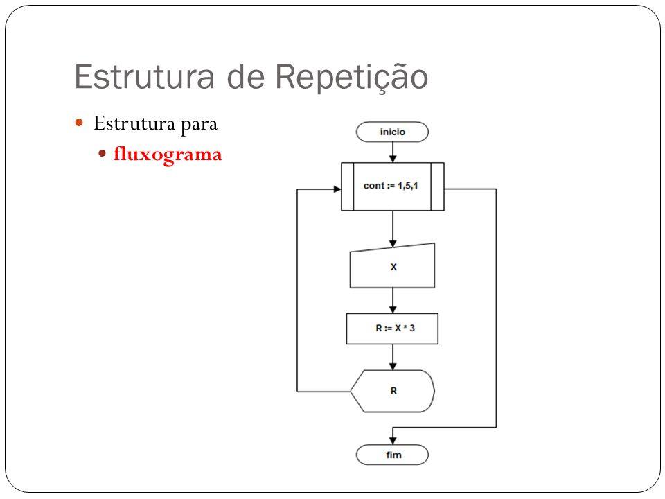Estrutura de Repetição Estrutura para fluxograma