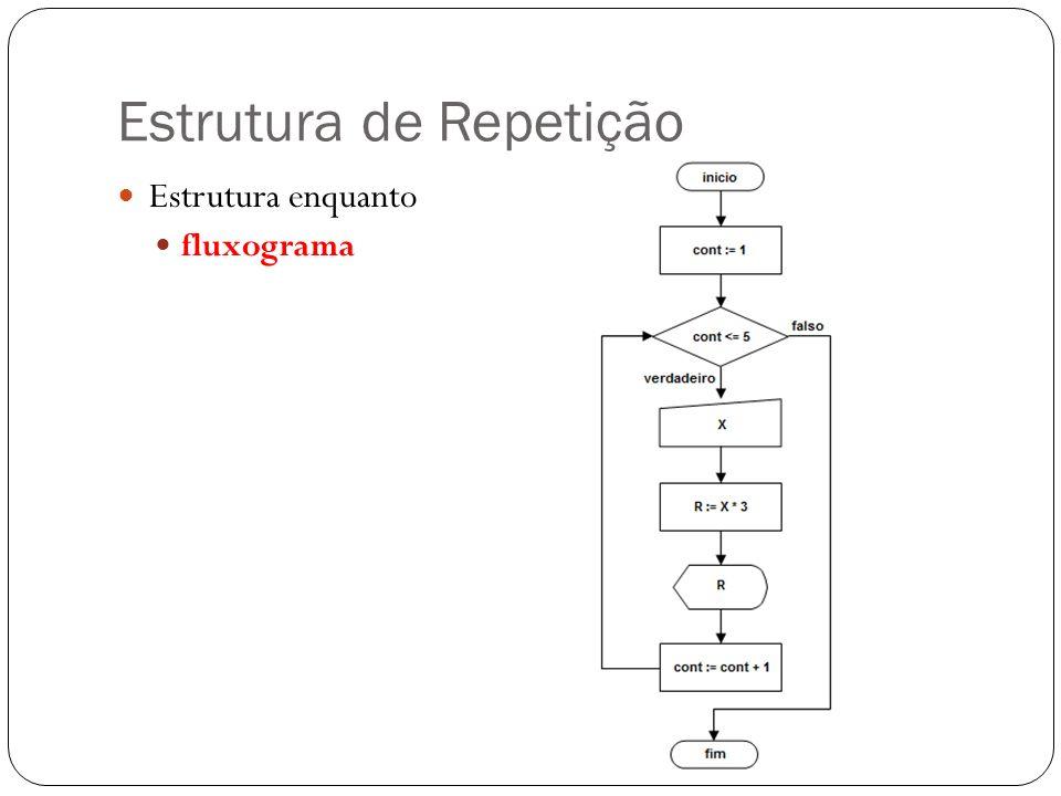 Estrutura de Repetição Estrutura enquanto fluxograma