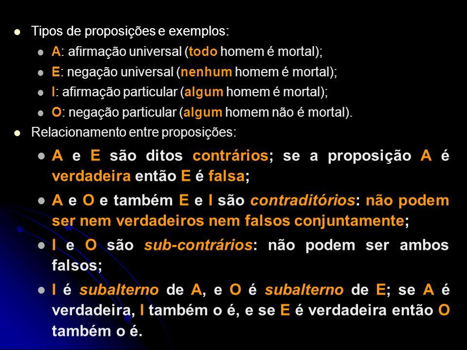 Tipos de proposições e exemplos: A: afirmação universal (todo homem é mortal); E: negação universal (nenhum homem é mortal); I: afirmação particular (