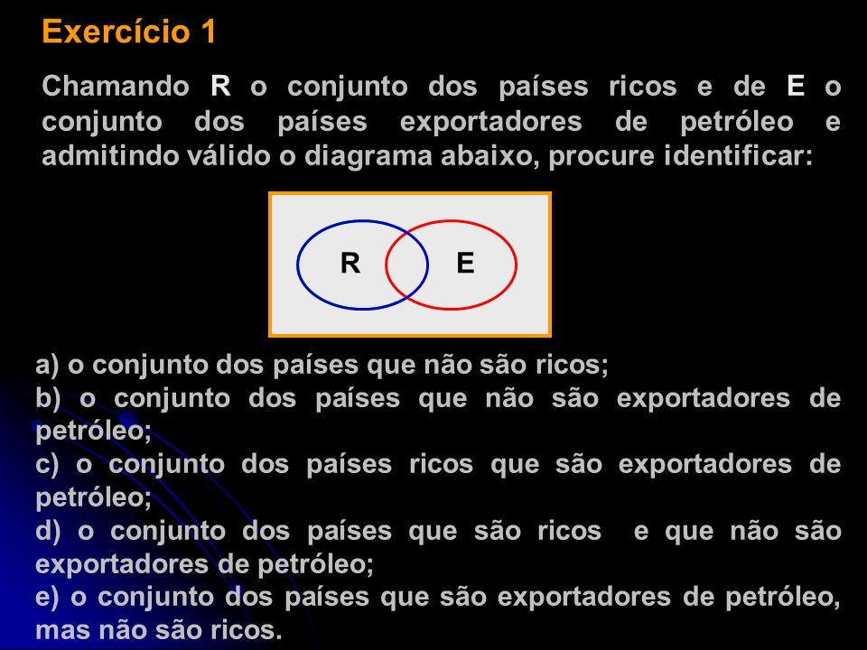 Exercício 1 Chamando R o conjunto dos países ricos e de E o conjunto dos países exportadores de petróleo e admitindo válido o diagrama abaixo, procure