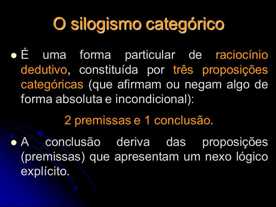 O silogismo categórico É uma forma particular de raciocínio dedutivo, constituída por três proposições categóricas (que afirmam ou negam algo de forma