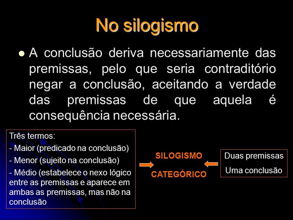 No silogismo A conclusão deriva necessariamente das premissas, pelo que seria contraditório negar a conclusão, aceitando a verdade das premissas de qu