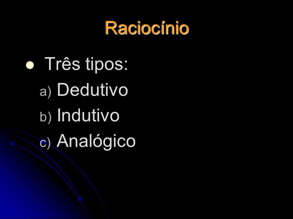Raciocínio Três tipos: a) a) Dedutivo b) b) Indutivo c) c) Analógico