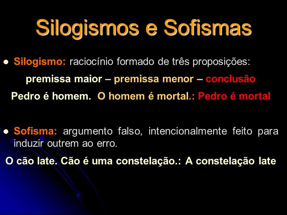 Silogismos e Sofismas Silogismo: raciocínio formado de três proposições: premissa maior – premissa menor – conclusão Pedro é homem. O homem é mortal.: