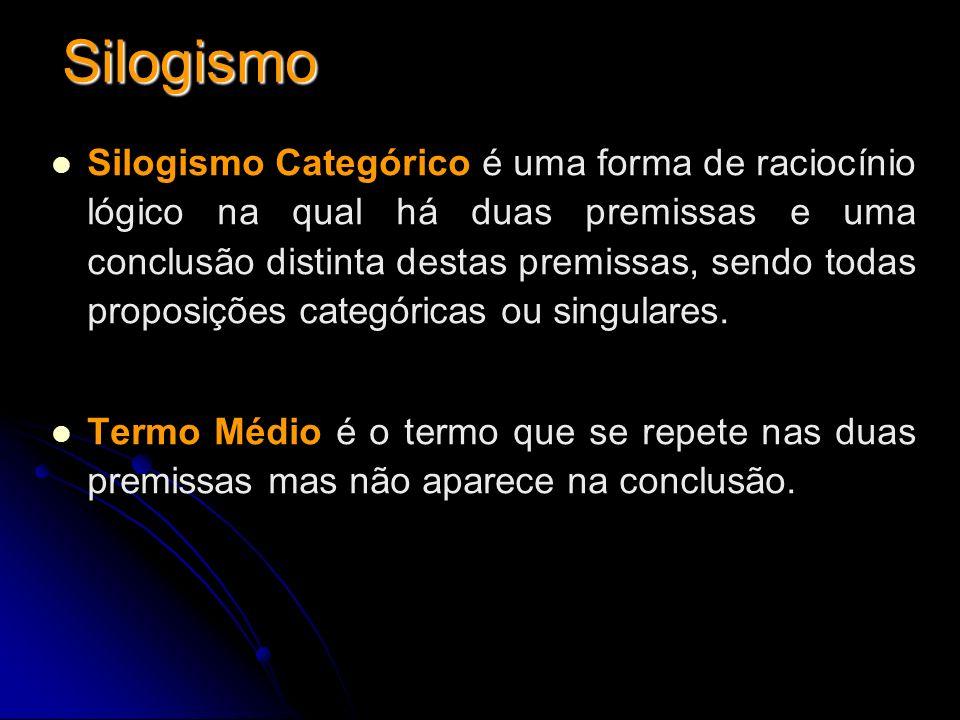 Silogismo Silogismo Categórico é uma forma de raciocínio lógico na qual há duas premissas e uma conclusão distinta destas premissas, sendo todas propo