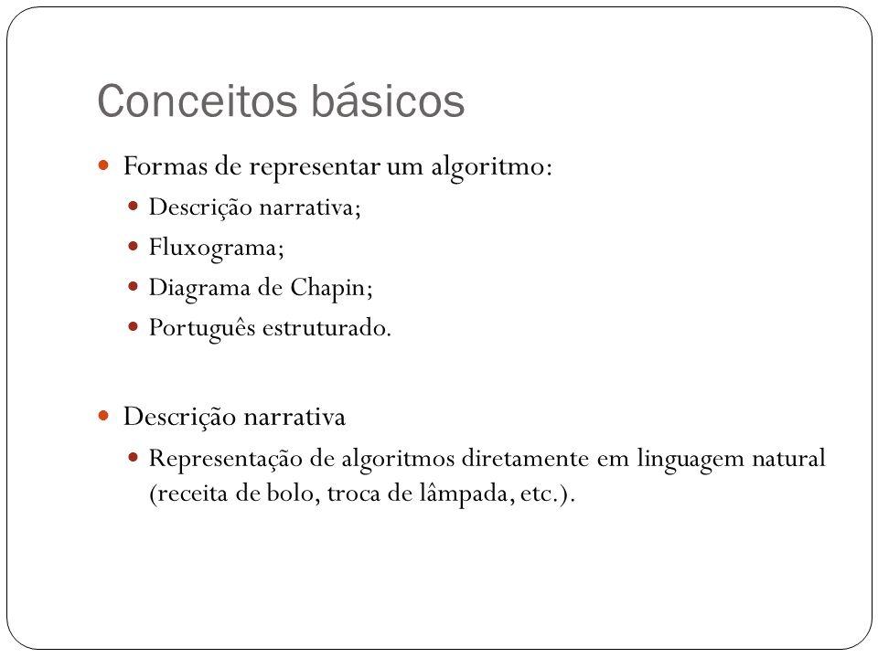 Conceitos básicos Formas de representar um algoritmo: Descrição narrativa; Fluxograma; Diagrama de Chapin; Português estruturado.