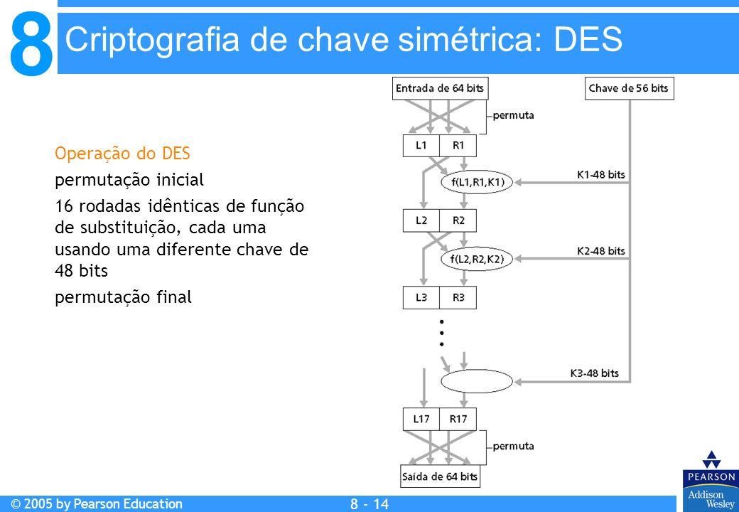 8 © 2005 by Pearson Education 8 - 14 Criptografia de chave simétrica: DES Operação do DES permutação inicial 16 rodadas idênticas de função de substituição, cada uma usando uma diferente chave de 48 bits permutação final