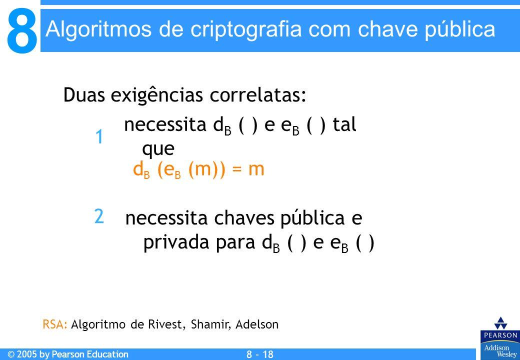 8 © 2005 by Pearson Education 8 - 18 Algoritmos de criptografia com chave pública necessita d B ( ) e e B ( ) tal que d B (e B (m)) = m necessita chaves pública e privada para d B ( ) e e B ( ) Duas exigências correlatas: 1 2 RSA: Algoritmo de Rivest, Shamir, Adelson