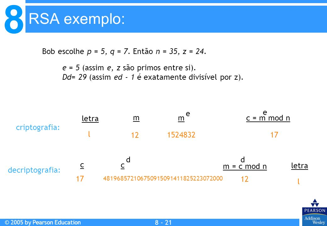 8 © 2005 by Pearson Education 8 - 21 RSA exemplo: Bob escolhe p = 5, q = 7.