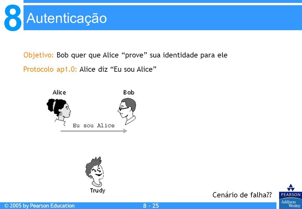 8 © 2005 by Pearson Education 8 - 25 Autenticação Objetivo: Bob quer que Alice prove sua identidade para ele Protocolo ap1.0: Alice diz Eu sou Alice Cenário de falha??