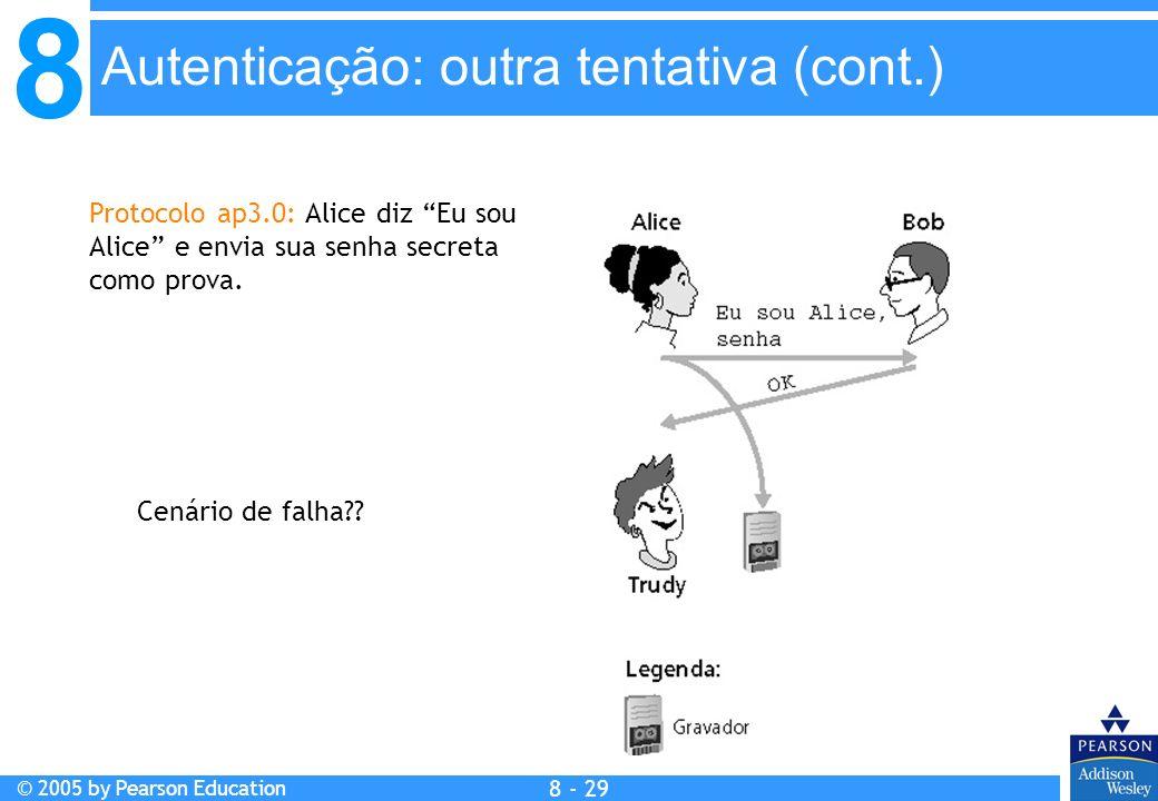 8 © 2005 by Pearson Education 8 - 29 Autenticação: outra tentativa (cont.) Protocolo ap3.0: Alice diz Eu sou Alice e envia sua senha secreta como prova.