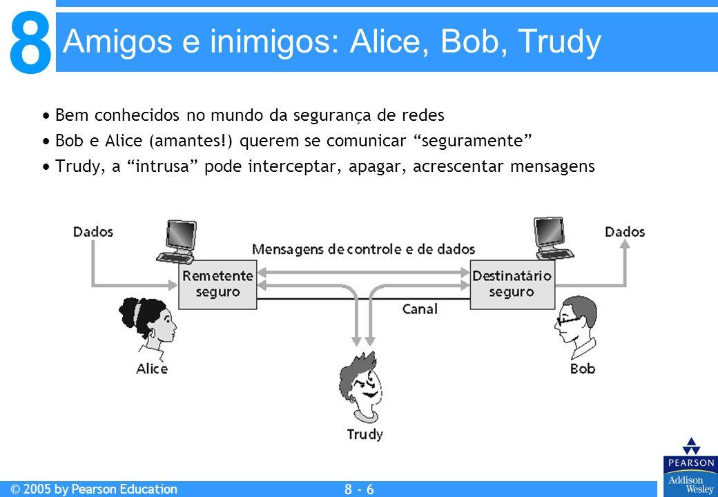 8 © 2005 by Pearson Education 8 - 17 Criptografia de chave pública (cont.)