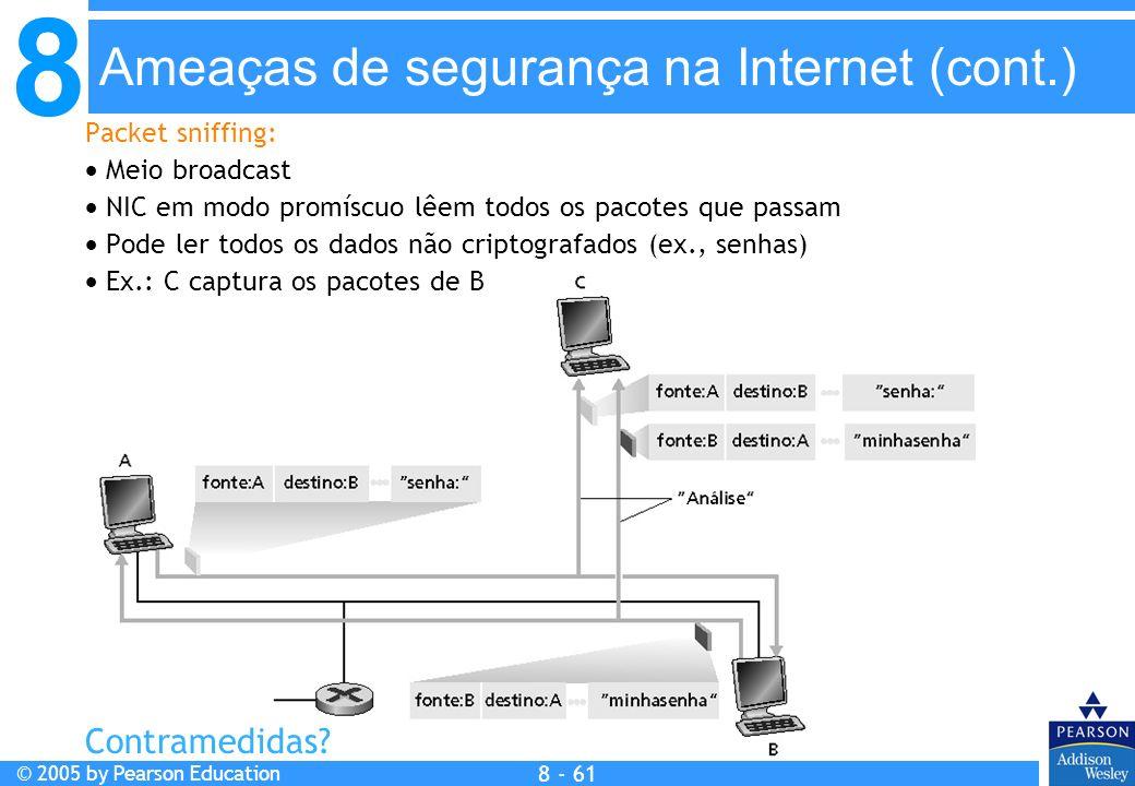 8 © 2005 by Pearson Education 8 - 61 Packet sniffing: Meio broadcast NIC em modo promíscuo lêem todos os pacotes que passam Pode ler todos os dados não criptografados (ex., senhas) Ex.: C captura os pacotes de B Contramedidas.