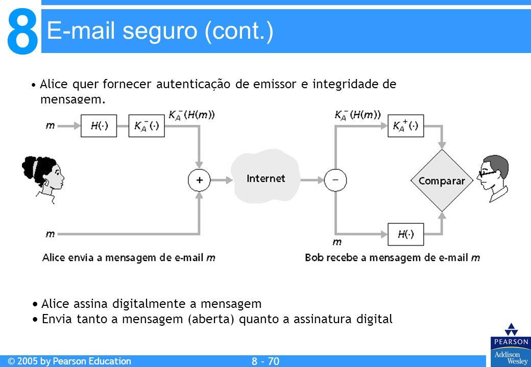 8 © 2005 by Pearson Education 8 - 70 E-mail seguro (cont.) Alice quer fornecer autenticação de emissor e integridade de mensagem.