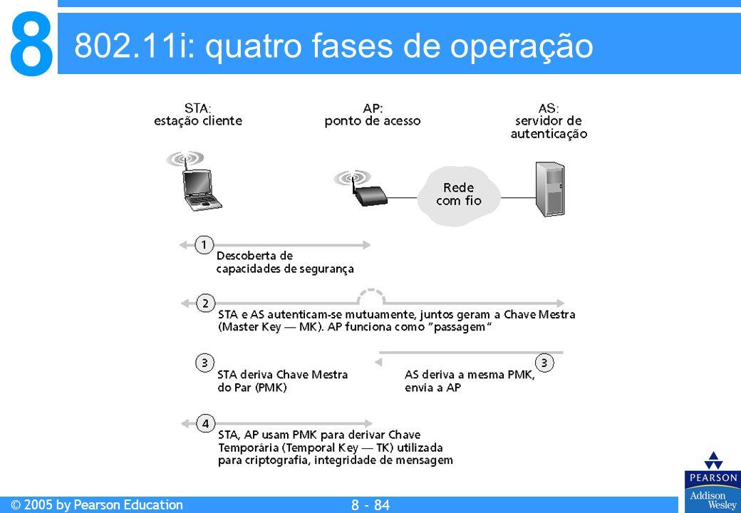 8 © 2005 by Pearson Education 8 - 84 802.11i: quatro fases de operação
