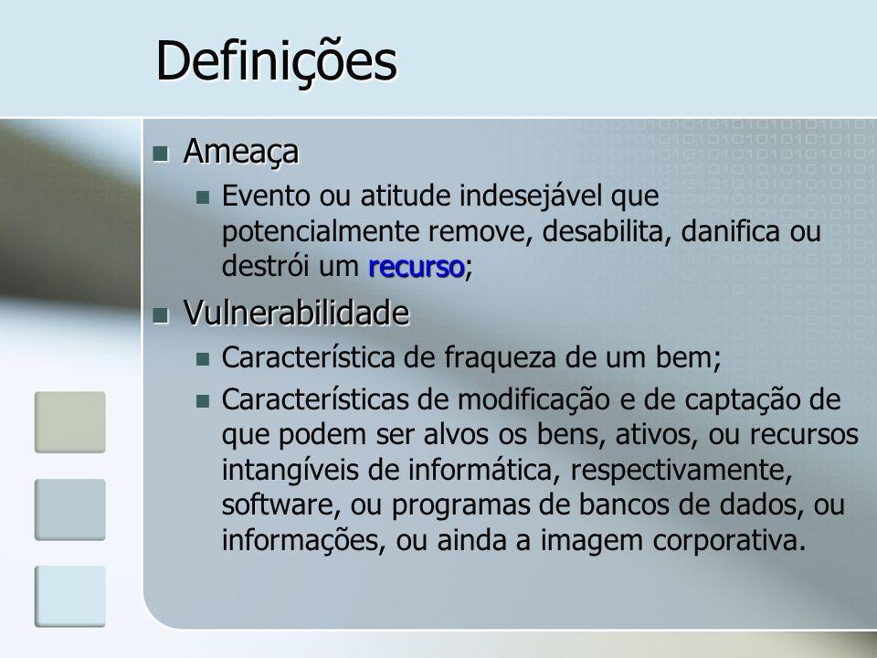 Definições Ameaça Ameaça recurso Evento ou atitude indesejável que potencialmente remove, desabilita, danifica ou destrói um recurso; Vulnerabilidade