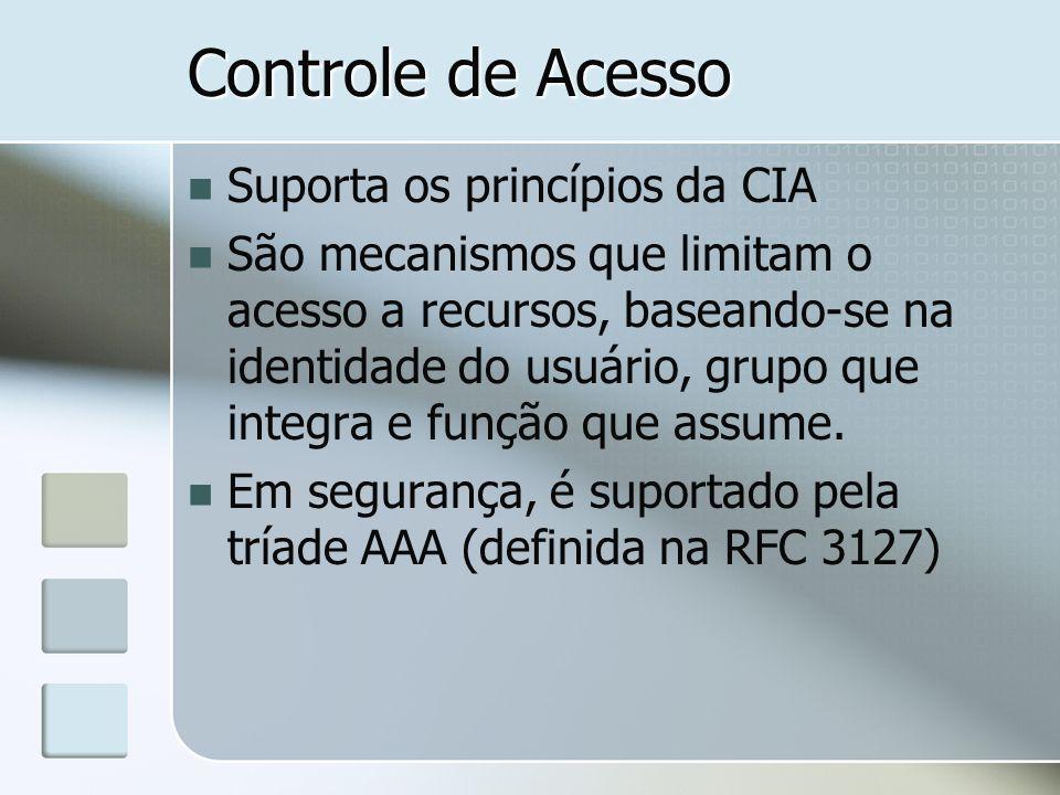 Suporta os princípios da CIA São mecanismos que limitam o acesso a recursos, baseando-se na identidade do usuário, grupo que integra e função que assu