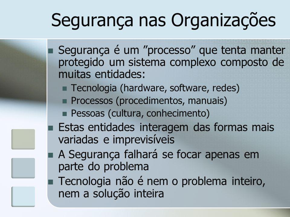 Segurança nas Organizações Segurança é um processo que tenta manter protegido um sistema complexo composto de muitas entidades: Tecnologia (hardware,