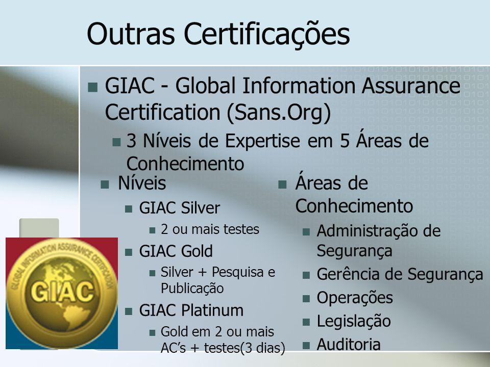 Outras Certificações GIAC - Global Information Assurance Certification (Sans.Org) 3 Níveis de Expertise em 5 Áreas de Conhecimento Níveis GIAC Silver