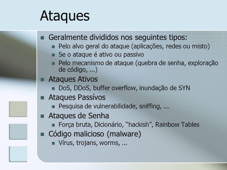 Ataques Geralmente divididos nos seguintes tipos: Pelo alvo geral do ataque (aplicações, redes ou misto) Se o ataque é ativo ou passivo Pelo mecanismo