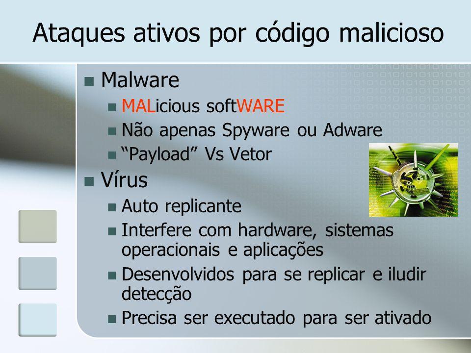 Ataques ativos por código malicioso Malware MALicious softWARE Não apenas Spyware ou Adware Payload Vs Vetor Vírus Auto replicante Interfere com hardw