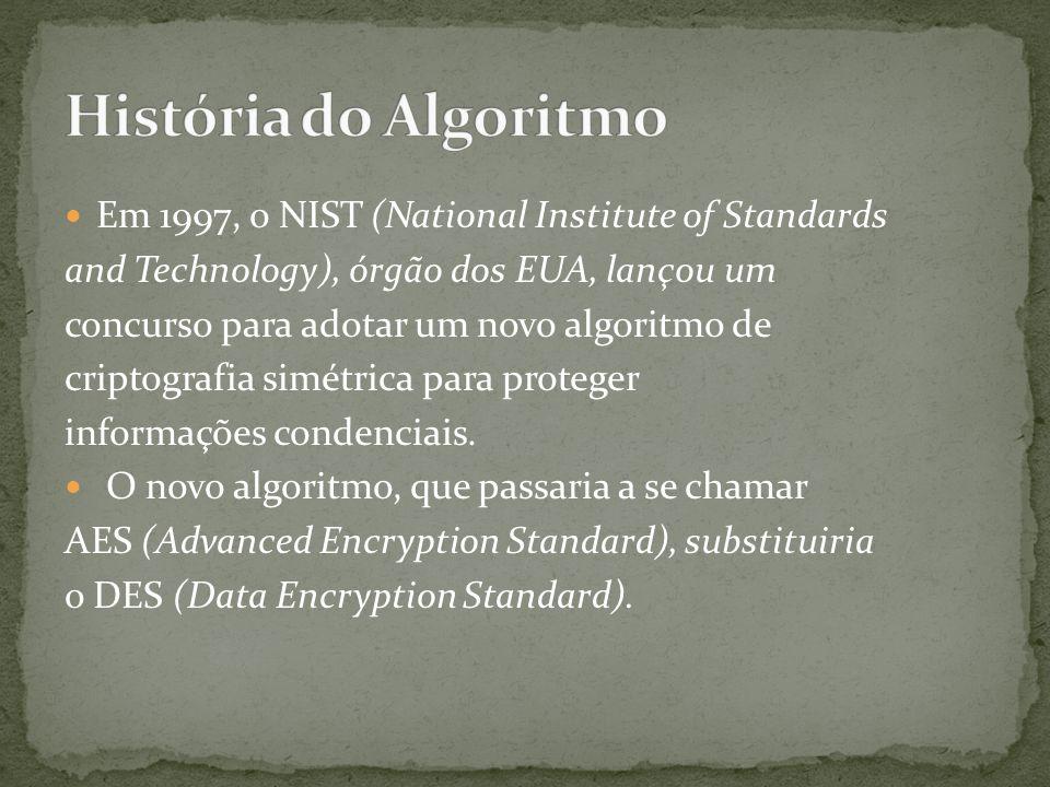 Em 1997, o NIST (National Institute of Standards and Technology), órgão dos EUA, lançou um concurso para adotar um novo algoritmo de criptografia simé