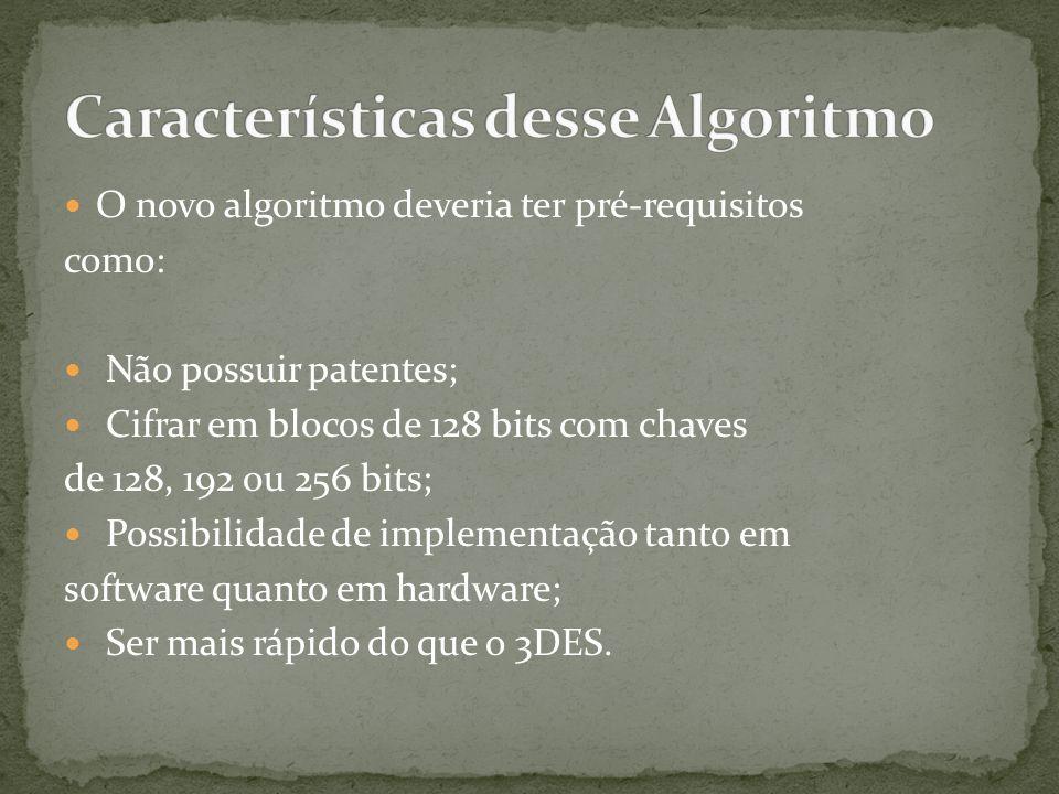 O novo algoritmo deveria ter pré-requisitos como: Não possuir patentes; Cifrar em blocos de 128 bits com chaves de 128, 192 ou 256 bits; Possibilidade
