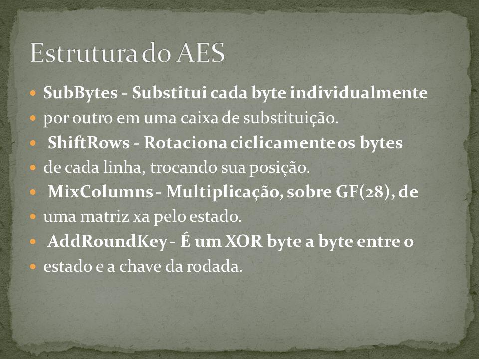 SubBytes - Substitui cada byte individualmente por outro em uma caixa de substituição. ShiftRows - Rotaciona ciclicamente os bytes de cada linha, troc