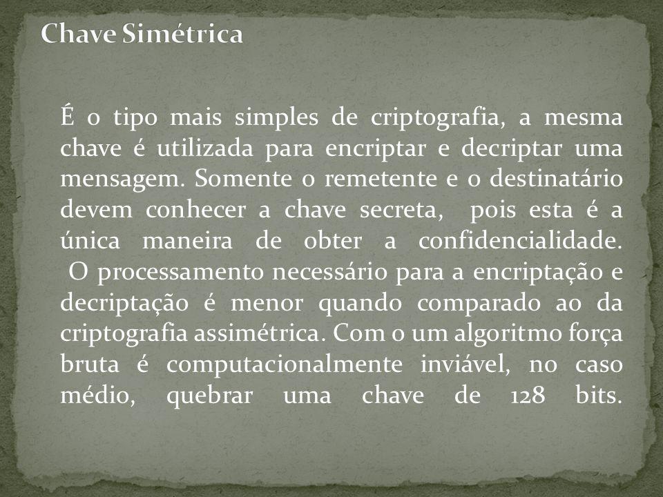 Estado é o bloco de dados, ou seja, a matriz que contém inicialmente a mensagem e possui 4 linhas e Nb colunas.