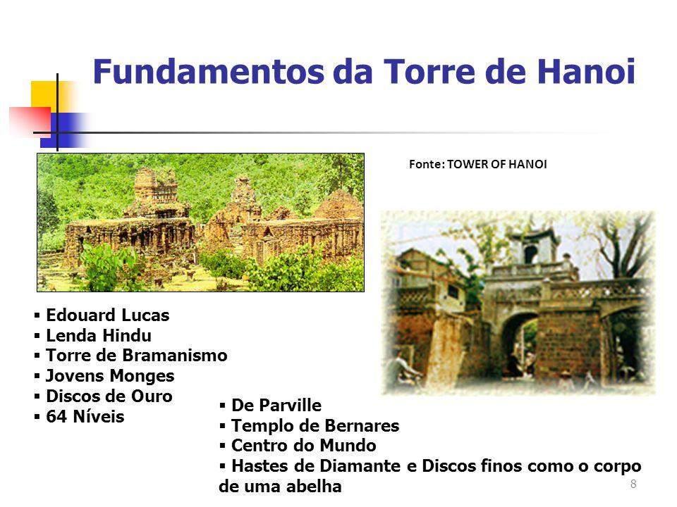 Fundamentos da Torre de Hanoi 8 Edouard Lucas Lenda Hindu Torre de Bramanismo Jovens Monges Discos de Ouro 64 Níveis De Parville Templo de Bernares Ce