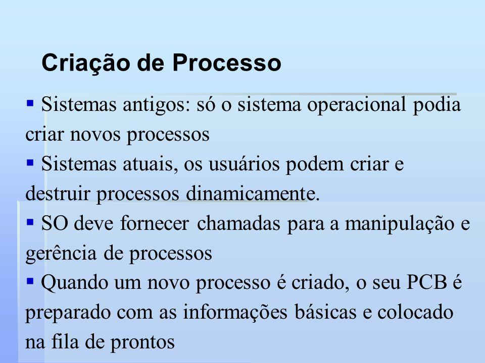 Criação de Processo Sistemas antigos: só o sistema operacional podia criar novos processos Sistemas atuais, os usuários podem criar e destruir process