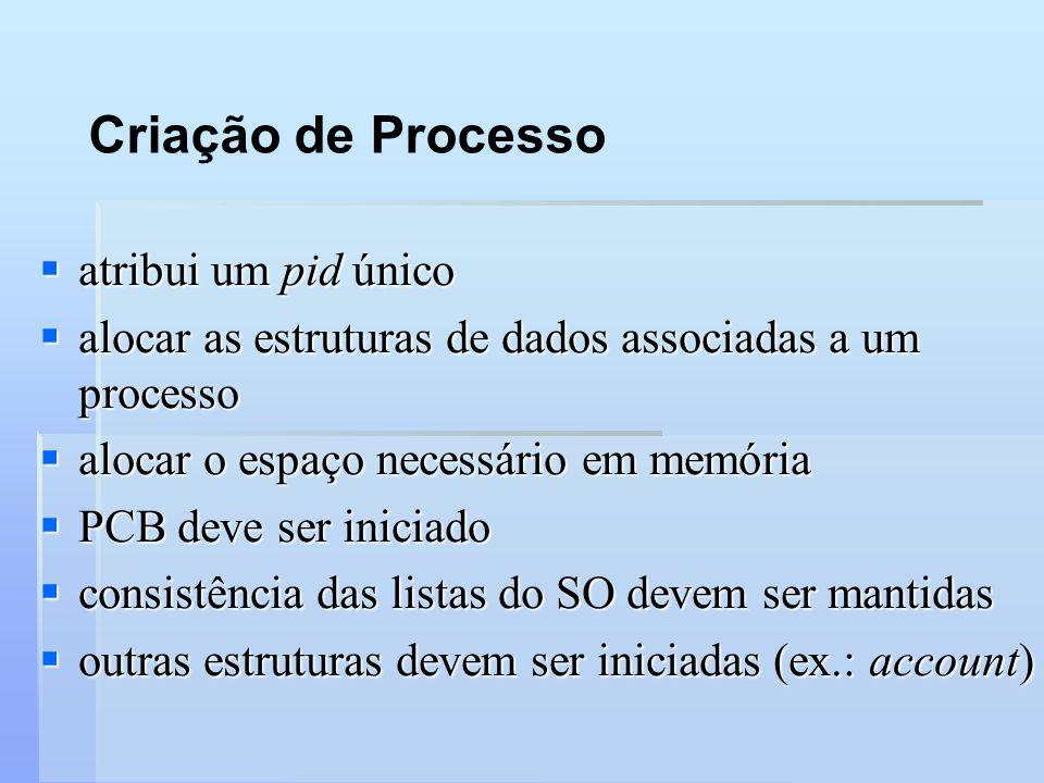 Criação de Processo atribui um pid único atribui um pid único alocar as estruturas de dados associadas a um processo alocar as estruturas de dados ass