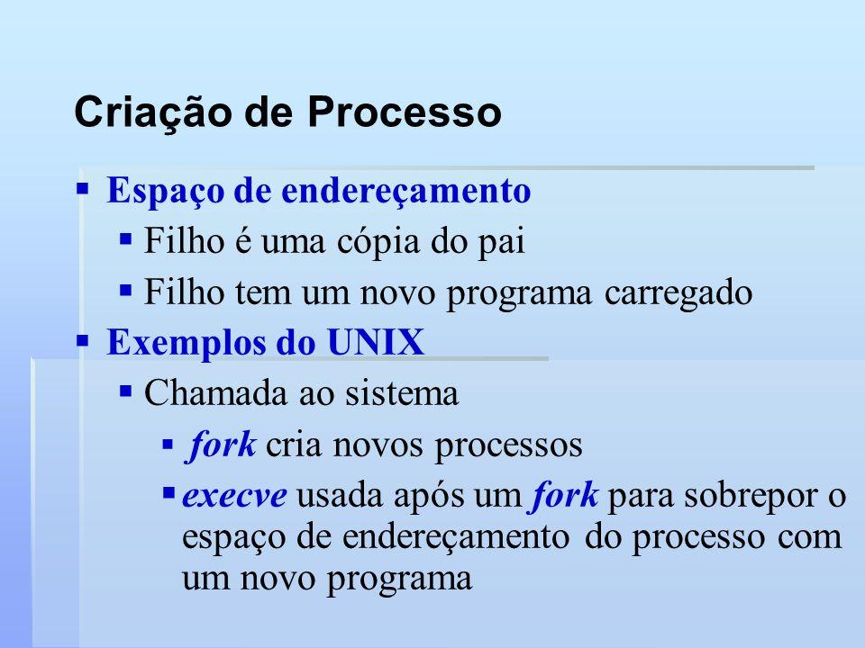 Criação de Processo Espaço de endereçamento Filho é uma cópia do pai Filho tem um novo programa carregado Exemplos do UNIX Chamada ao sistema fork cri