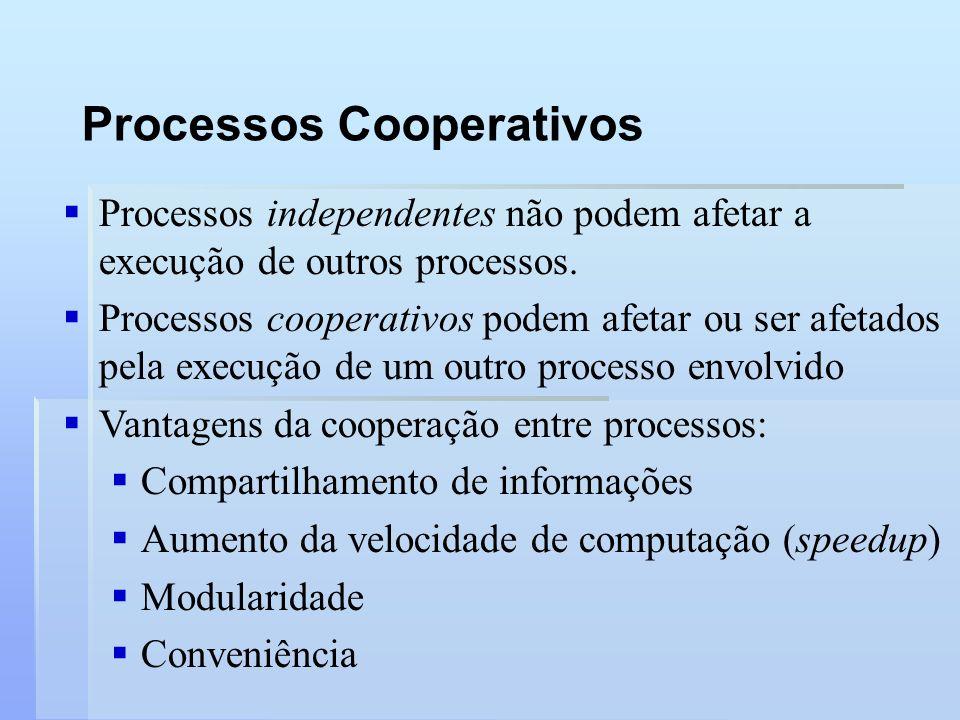 Processos Cooperativos Processos independentes não podem afetar a execução de outros processos. Processos cooperativos podem afetar ou ser afetados pe